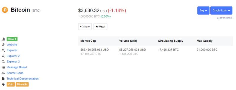 Bitcoin Cryptocurrency - CoinMarketCap